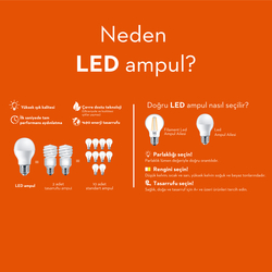 Orbus C35 LED 5 watt, E14, Ra70 220- 240V/50Hz, 6400K 6400 k Beyaz Işık Ampul