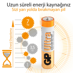 GP Batteries GP24AU Ultra Alkalin LR03/E92/AAA Ince Pil - 1.5 V 2'li Kart